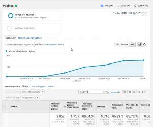 Analytics posicionamiento en buscadores